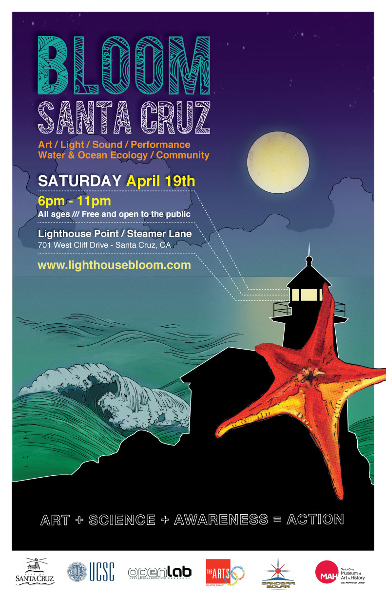 Bloom-Santa-Cruz-Poster