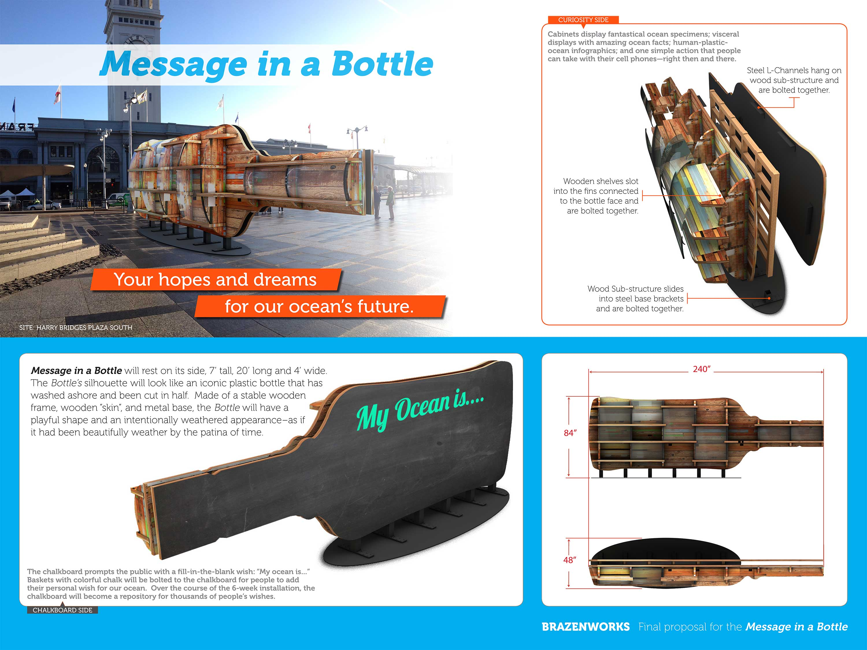 Message-in-a-Bottle-Project-Poster